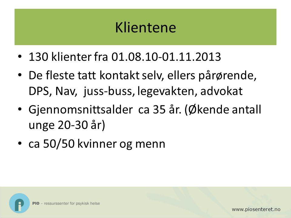 Klientene 130 klienter fra 01.08.10-01.11.2013 De fleste tatt kontakt selv, ellers pårørende, DPS, Nav, juss-buss, legevakten, advokat Gjennomsnittsal