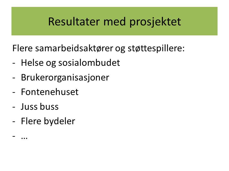 Resultater med prosjektet Flere samarbeidsaktører og støttespillere: -Helse og sosialombudet -Brukerorganisasjoner -Fontenehuset -Juss buss -Flere byd