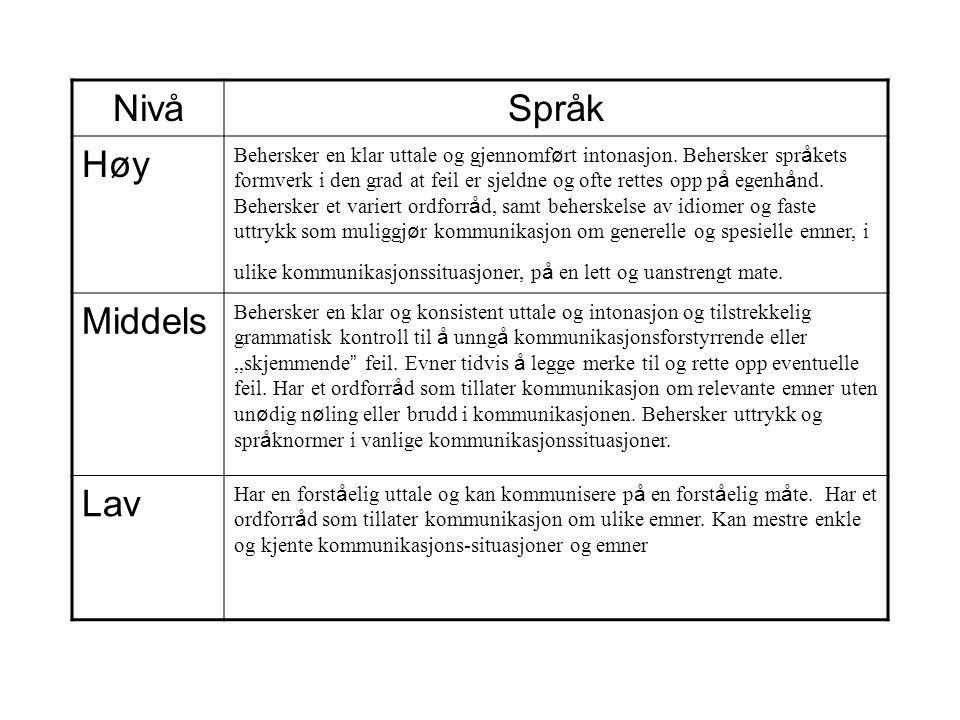 NivåSpråk Høy Behersker en klar uttale og gjennomf ø rt intonasjon. Behersker spr å kets formverk i den grad at feil er sjeldne og ofte rettes opp p å