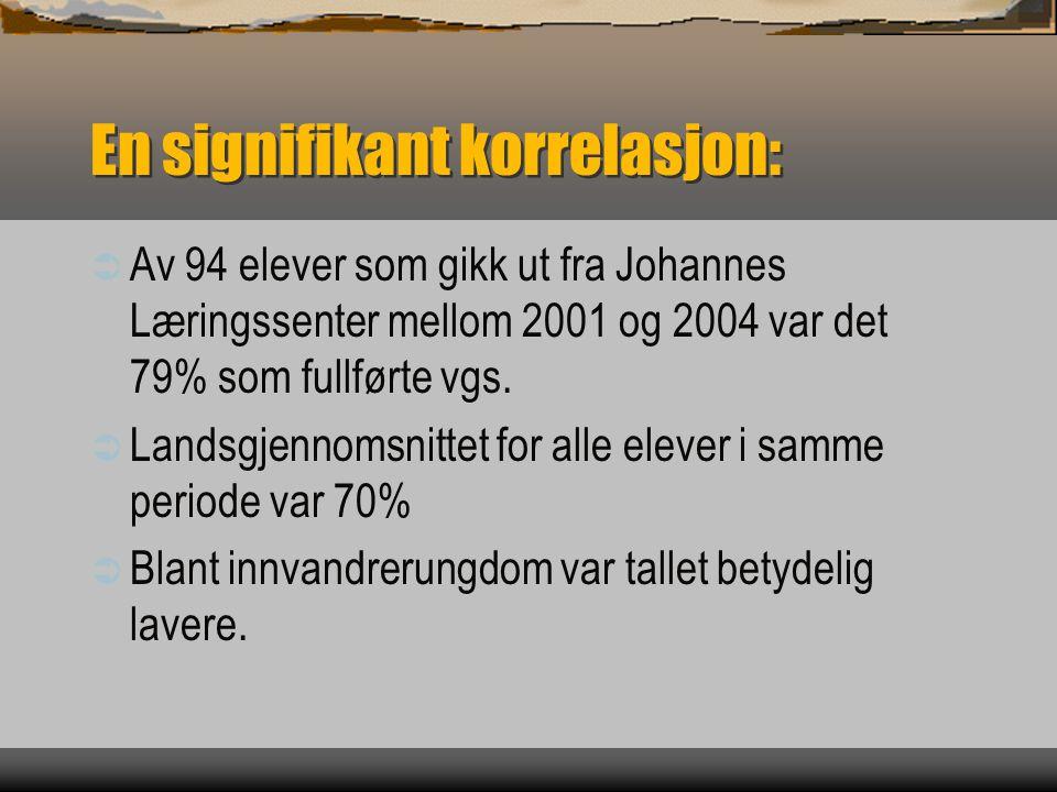 En signifikant korrelasjon:  Av 94 elever som gikk ut fra Johannes Læringssenter mellom 2001 og 2004 var det 79% som fullførte vgs.  Landsgjennomsni