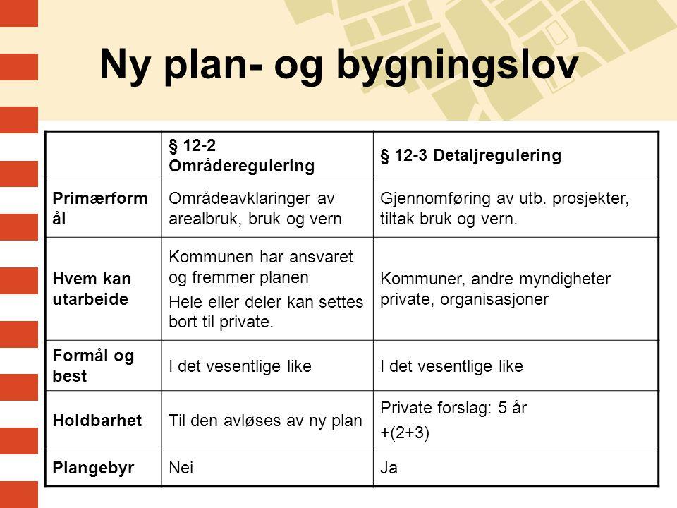 Ny plan- og bygningslov § 12-2 Områderegulering § 12-3 Detaljregulering Primærform ål Områdeavklaringer av arealbruk, bruk og vern Gjennomføring av ut