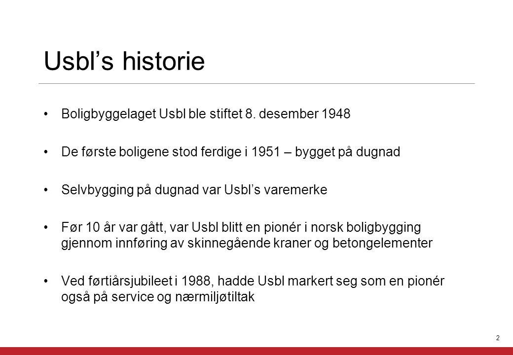Usbl's historie Boligbyggelaget Usbl ble stiftet 8.
