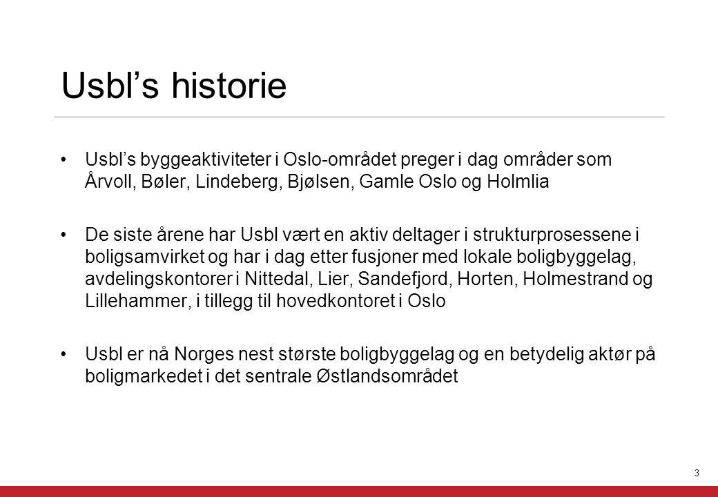 Usbl's historie Usbl's byggeaktiviteter i Oslo-området preger i dag områder som Årvoll, Bøler, Lindeberg, Bjølsen, Gamle Oslo og Holmlia De siste årene har Usbl vært en aktiv deltager i strukturprosessene i boligsamvirket og har i dag etter fusjoner med lokale boligbyggelag, avdelingskontorer i Nittedal, Lier, Sandefjord, Horten, Holmestrand og Lillehammer, i tillegg til hovedkontoret i Oslo Usbl er nå Norges nest største boligbyggelag og en betydelig aktør på boligmarkedet i det sentrale Østlandsområdet 3