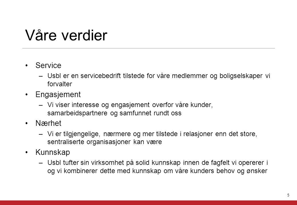 Usbl i tall Usbl har 70 000 medlemmer konsentrert i fylkene Oslo, Vestfold, Buskerud, Akershus og Oppland Usbl forvalter 36 000 boliger fordelt på 900 boligselskaper Gruppen har ca.