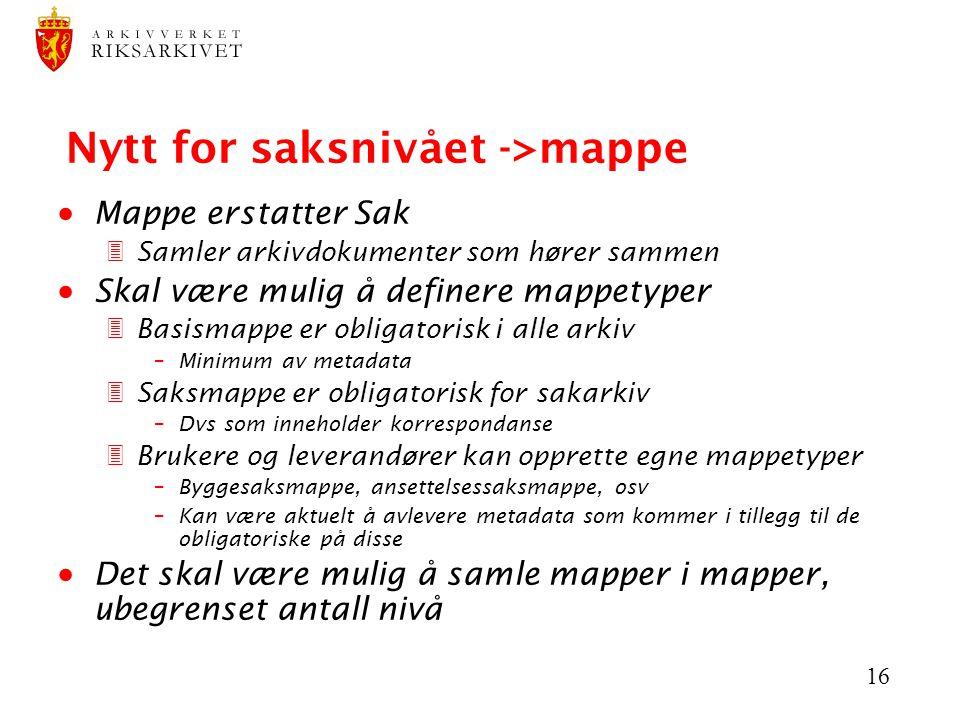 16 Nytt for saksnivået ->mappe  Mappe erstatter Sak 3Samler arkivdokumenter som hører sammen  Skal være mulig å definere mappetyper 3Basismappe er o
