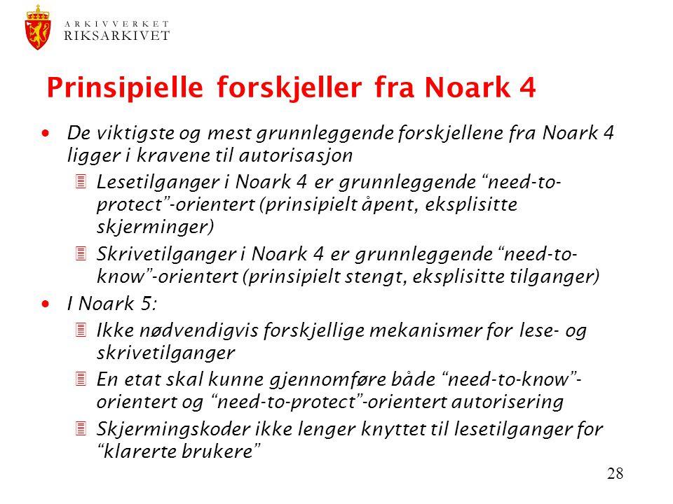 28 Prinsipielle forskjeller fra Noark 4  De viktigste og mest grunnleggende forskjellene fra Noark 4 ligger i kravene til autorisasjon 3Lesetilganger
