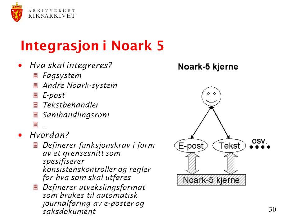 30 Integrasjon i Noark 5  Hva skal integreres? 3Fagsystem 3Andre Noark-system 3E-post 3Tekstbehandler 3Samhandlingsrom 3…  Hvordan? 3Definerer funks