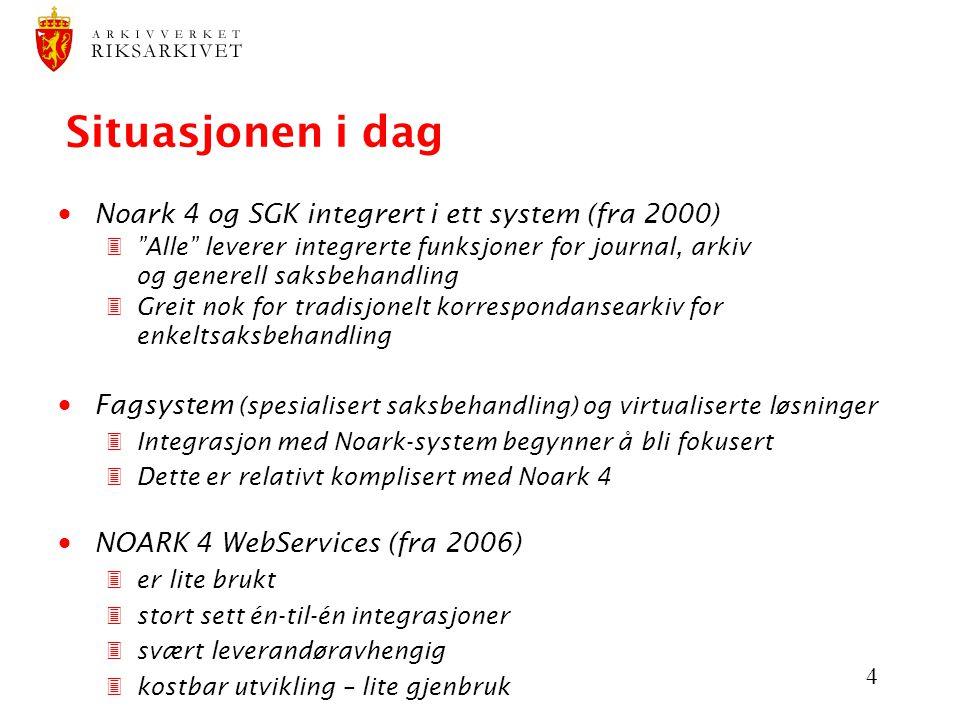 """4 Situasjonen i dag  Noark 4 og SGK integrert i ett system (fra 2000) 3""""Alle"""" leverer integrerte funksjoner for journal, arkiv og generell saksbehand"""