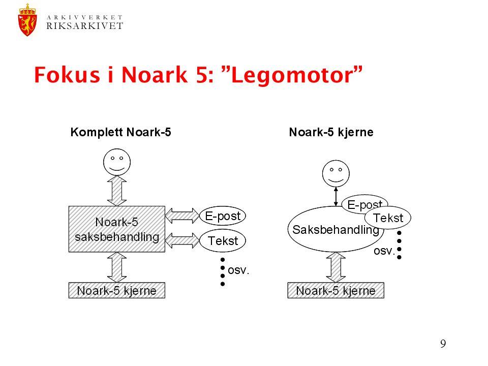 "9 Fokus i Noark 5: ""Legomotor"""