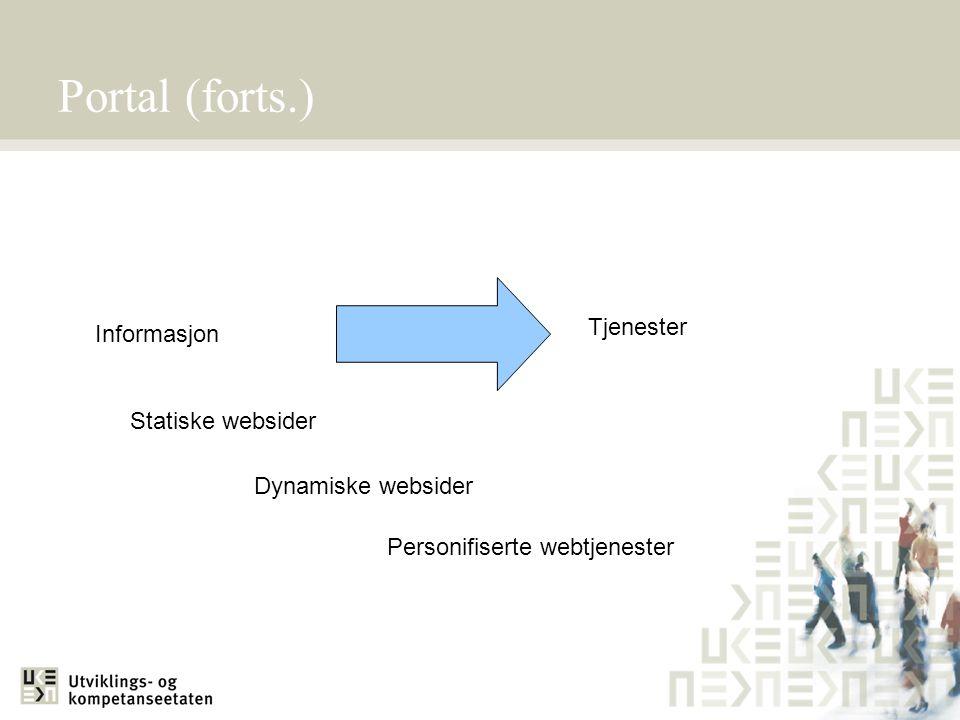Portal (forts.) Informasjon Tjenester Statiske websider Dynamiske websider Personifiserte webtjenester