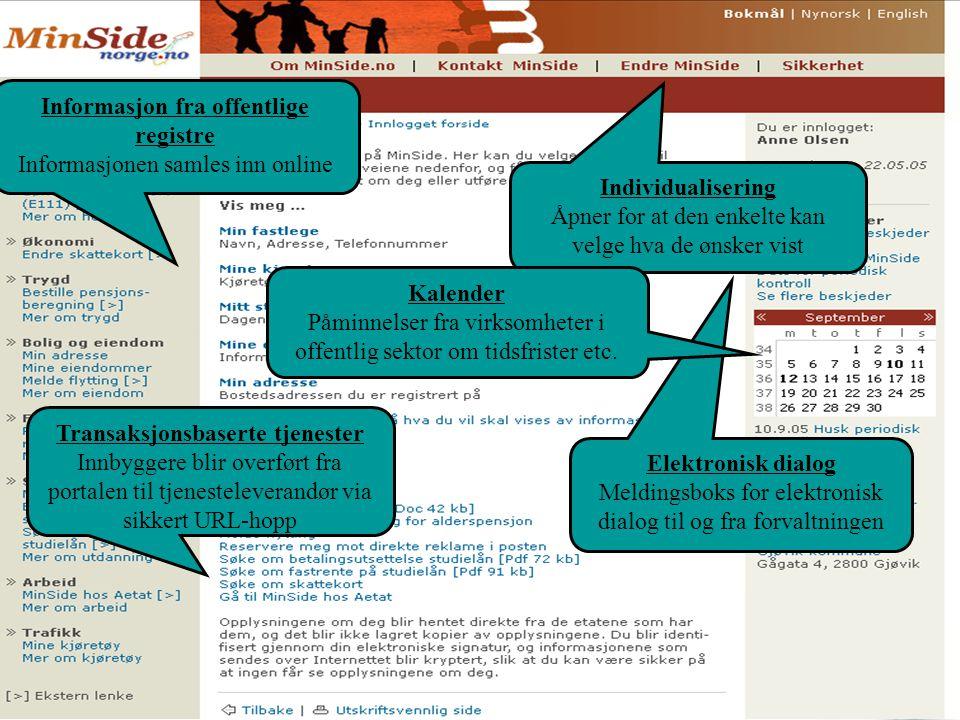 Informasjon fra offentlige registre Informasjonen samles inn online Transaksjonsbaserte tjenester Innbyggere blir overført fra portalen til tjenestele