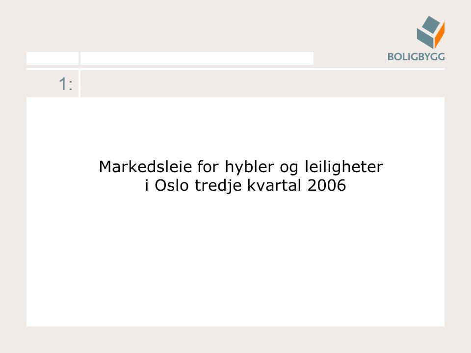 1: Markedsleie for hybler og leiligheter i Oslo tredje kvartal 2006
