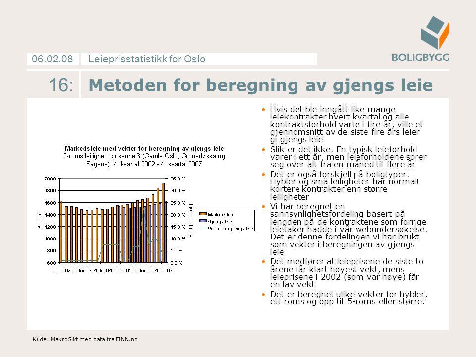 Leieprisstatistikk for Oslo06.02.08 16: Metoden for beregning av gjengs leie Hvis det ble inngått like mange leiekontrakter hvert kvartal og alle kontraktsforhold varte i fire år, ville et gjennomsnitt av de siste fire års leier gi gjengs leie Slik er det ikke.