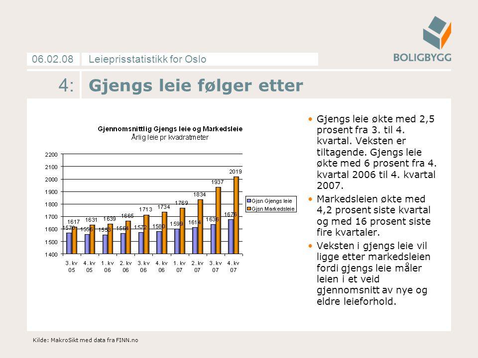 Leieprisstatistikk for Oslo06.02.08 4: Gjengs leie følger etter Gjengs leie økte med 2,5 prosent fra 3.