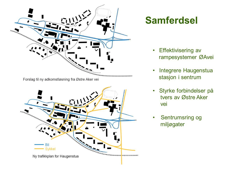 Samferdsel Effektivisering av rampesystemer ØAvei Integrere Haugenstua stasjon i sentrum Styrke forbindelser på tvers av Østre Aker vei Sentrumsring og miljøgater