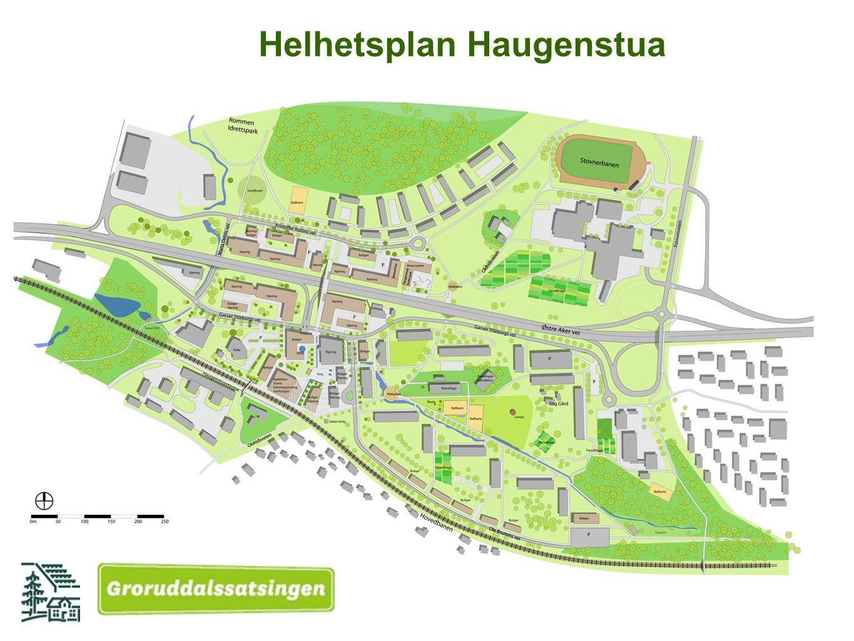 Helhetsplan Haugenstua