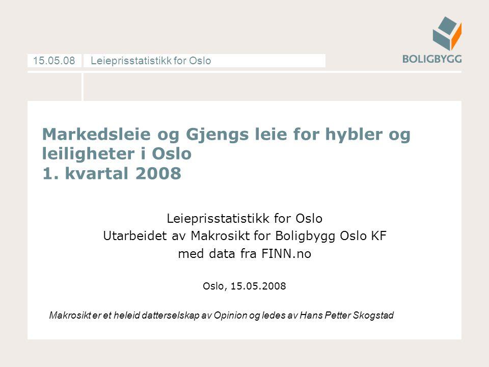 Leieprisstatistikk for Oslo15.05.08 22: Gjengs leie pr kvm i Oslos fem prissoner Kilde: MakroSikt med data fra FINN.no