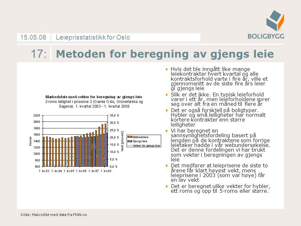 Leieprisstatistikk for Oslo15.05.08 17: Metoden for beregning av gjengs leie Hvis det ble inngått like mange leiekontrakter hvert kvartal og alle kont