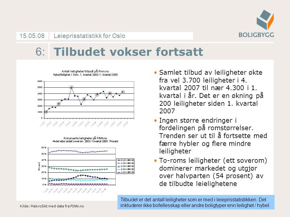 Leieprisstatistikk for Oslo15.05.08 6: Tilbudet vokser fortsatt Samlet tilbud av leiligheter økte fra vel 3.700 leiligheter i 4. kvartal 2007 til nær