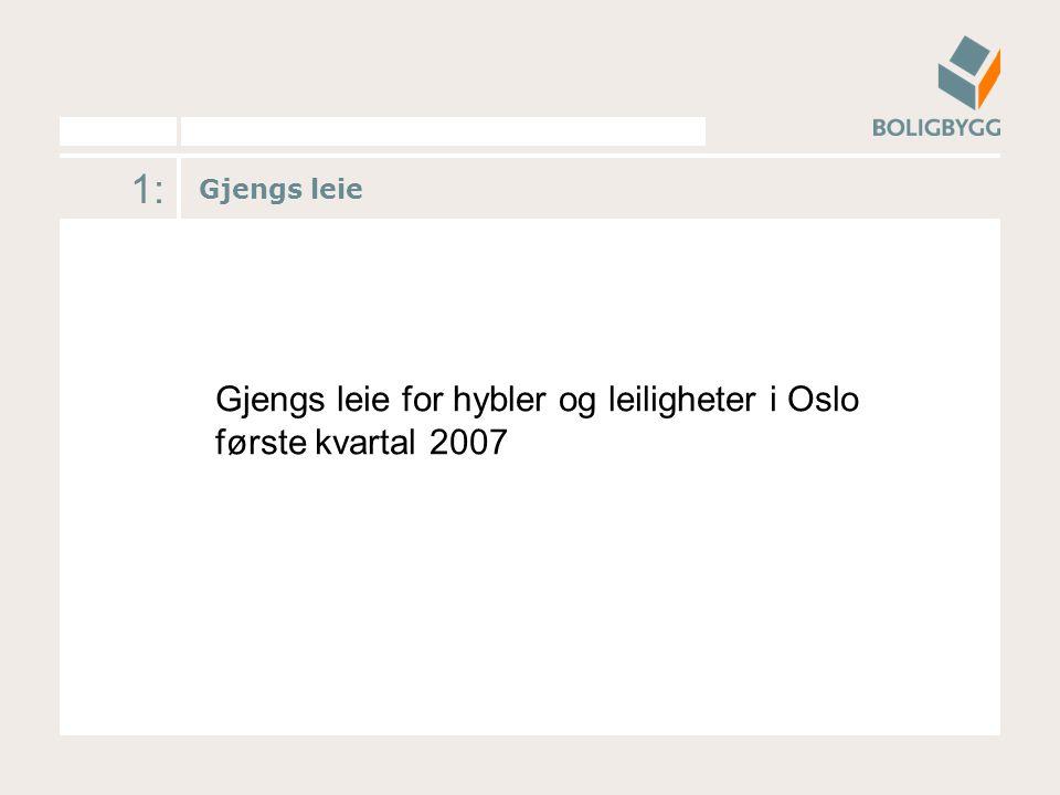 1: Gjengs leie Gjengs leie for hybler og leiligheter i Oslo første kvartal 2007
