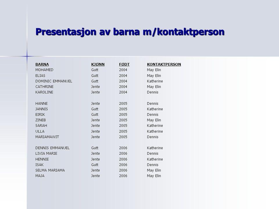 Presentasjon av barna m/kontaktperson BARNAKJØNNFØDTKONTAKTPERSON MOHAMEDGutt2004May Elin ELIASGutt2004May Elin DOMINIC EMMANUELGutt2004Katherine CATH