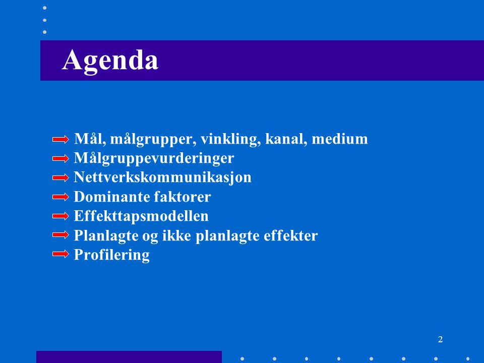 2 Agenda Mål, målgrupper, vinkling, kanal, medium Målgruppevurderinger Nettverkskommunikasjon Dominante faktorer Effekttapsmodellen Planlagte og ikke