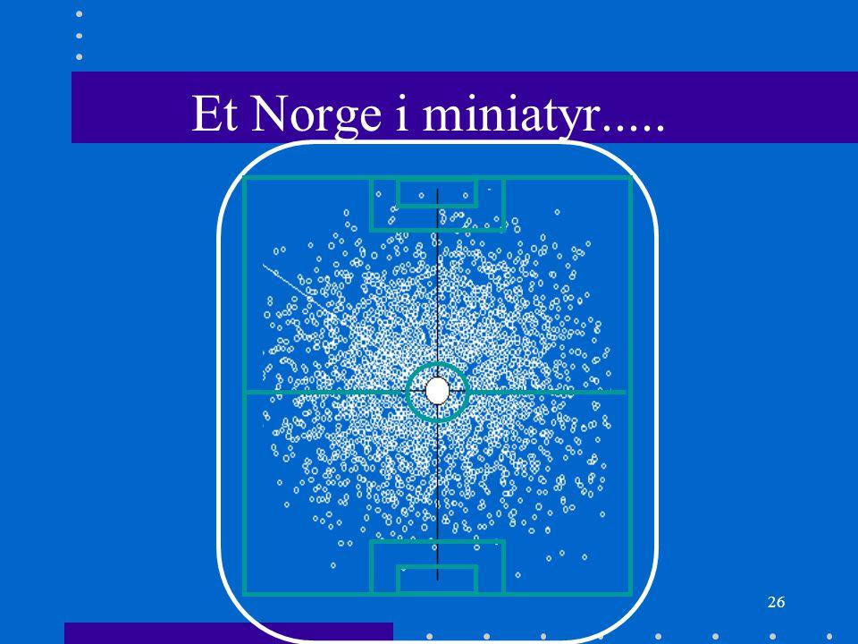 26 Et Norge i miniatyr.....