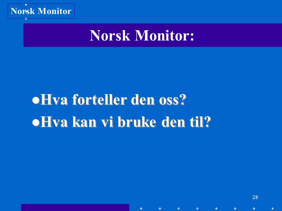28 Norsk Monitor: Hva forteller den oss? Hva kan vi bruke den til? Hva forteller den oss? Hva kan vi bruke den til? Norsk Monitor