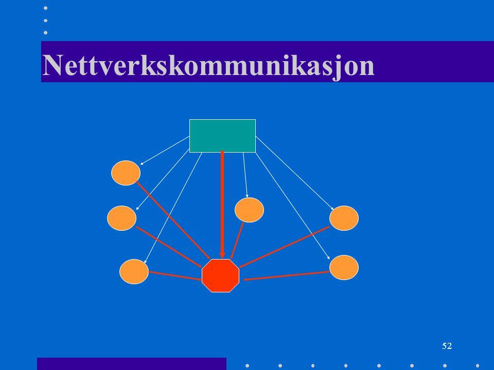 52 Nettverkskommunikasjon