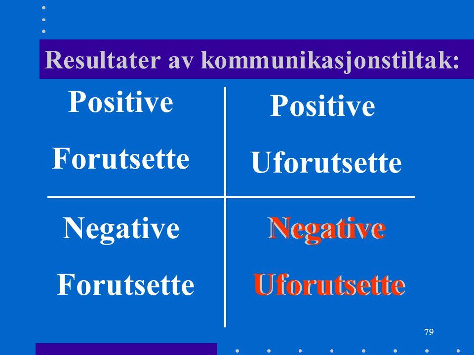 79 Positive Forutsette Positive Uforutsette Negative Forutsette Negative Uforutsette Resultater av kommunikasjonstiltak: Negative Uforutsette
