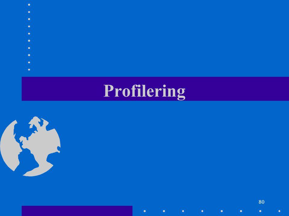 80 Profilering