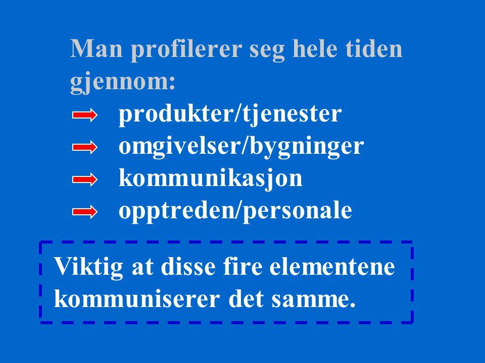 Viktig at disse fire elementene kommuniserer det samme.