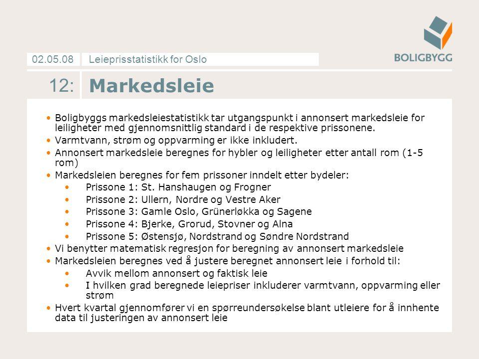 Leieprisstatistikk for Oslo02.05.08 12: Markedsleie Boligbyggs markedsleiestatistikk tar utgangspunkt i annonsert markedsleie for leiligheter med gjennomsnittlig standard i de respektive prissonene.