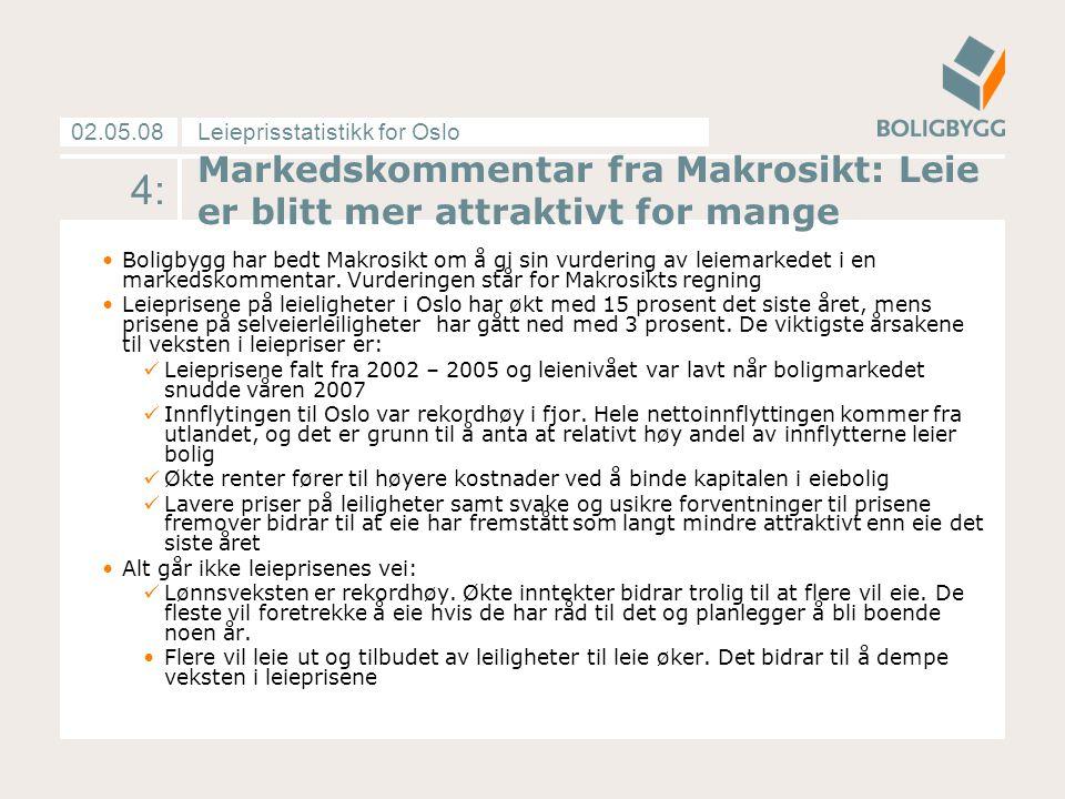 Leieprisstatistikk for Oslo02.05.08 4: Markedskommentar fra Makrosikt: Leie er blitt mer attraktivt for mange Boligbygg har bedt Makrosikt om å gi sin vurdering av leiemarkedet i en markedskommentar.