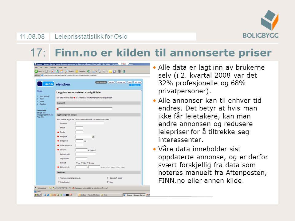 Leieprisstatistikk for Oslo11.08.08 17: Finn.no er kilden til annonserte priser Alle data er lagt inn av brukerne selv (i 2. kvartal 2008 var det 32%
