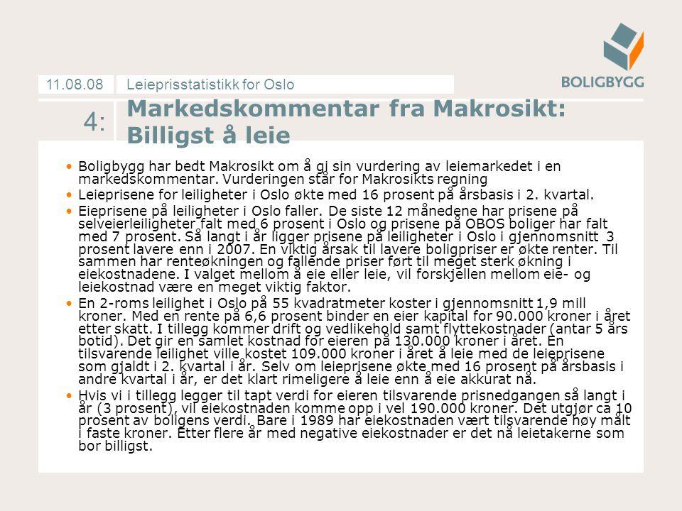 Leieprisstatistikk for Oslo11.08.08 15: Kilde: Utleieundersøkelsen til MakroSikt og FINN.no Resultater fra spørreundersøkelsen: Faktiske leiepriser 0,1% høyere enn annonsert