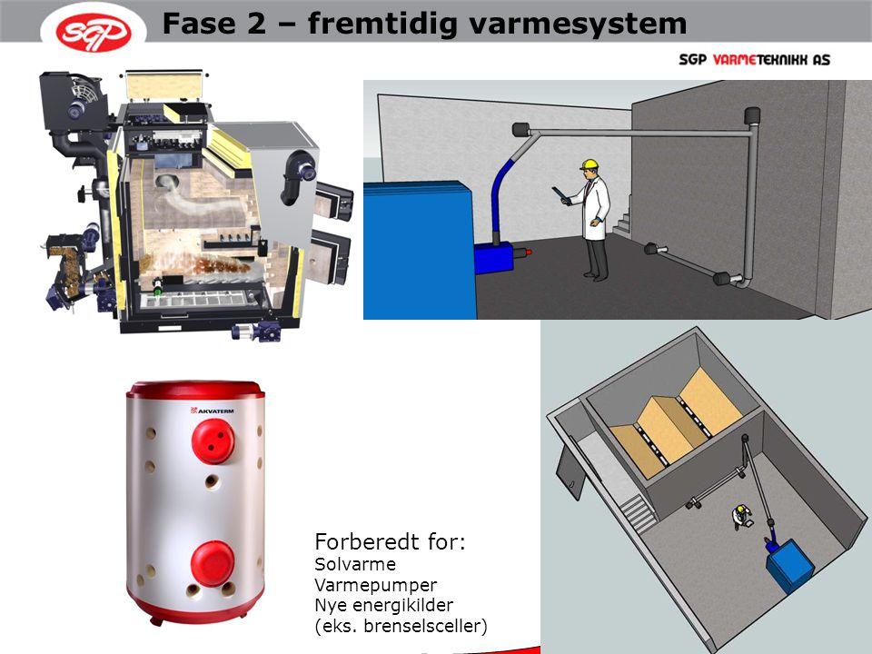 Fase 2 – fremtidig varmesystem Forberedt for: Solvarme Varmepumper Nye energikilder (eks. brenselsceller)