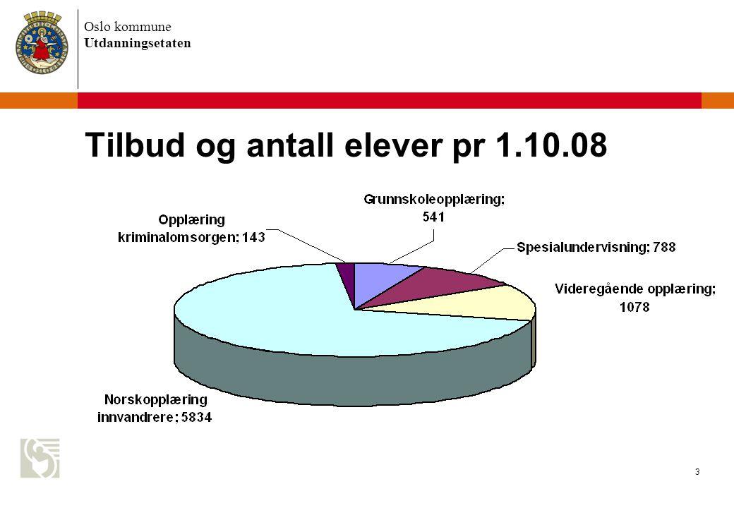 Oslo kommune Utdanningsetaten 3 Tilbud og antall elever pr 1.10.08