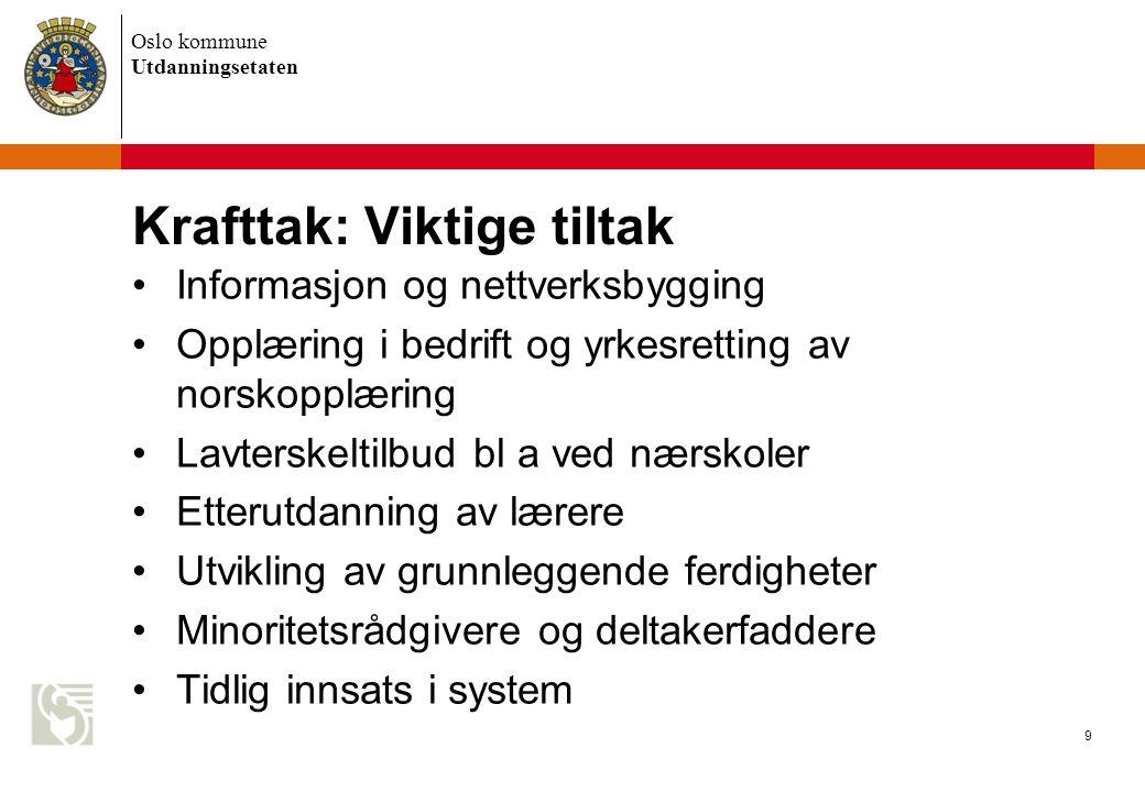 Oslo kommune Utdanningsetaten 9 Krafttak: Viktige tiltak Informasjon og nettverksbygging Opplæring i bedrift og yrkesretting av norskopplæring Lavters