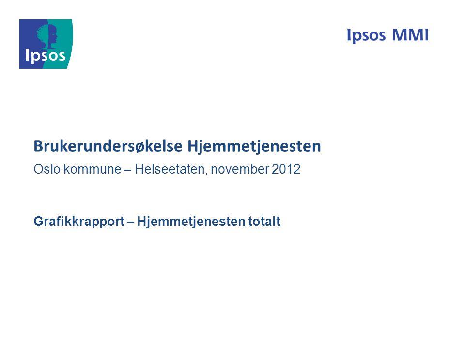 Brukerundersøkelse Hjemmetjenesten Oslo kommune – Helseetaten, november 2012 Grafikkrapport – Hjemmetjenesten totalt