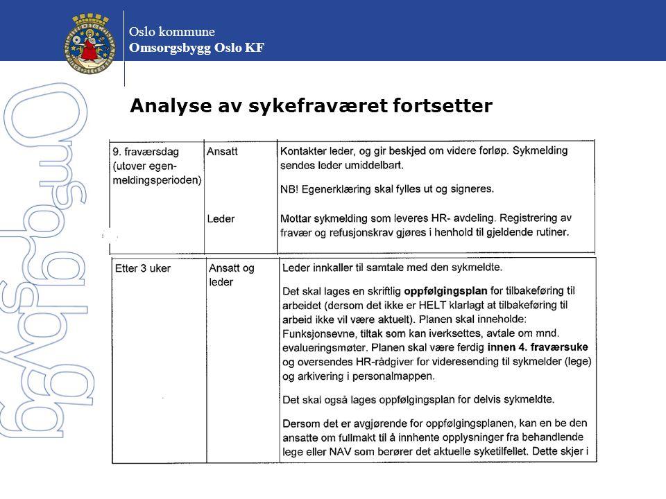 Oslo kommune Omsorgsbygg Oslo KF Analyse av sykefraværet fortsetter