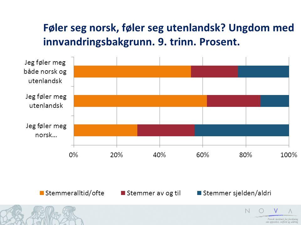 Føler seg norsk, føler seg utenlandsk? Ungdom med innvandringsbakgrunn. 9. trinn. Prosent.