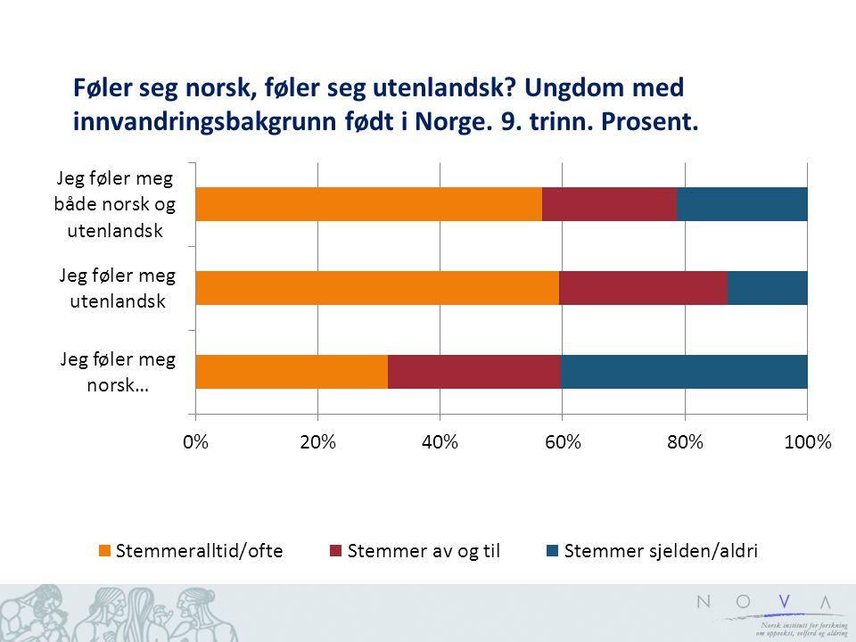 Føler seg norsk, føler seg utenlandsk? Ungdom med innvandringsbakgrunn født i Norge. 9. trinn. Prosent.