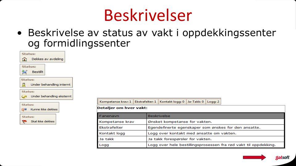 Beskrivelser Beskrivelse av status av vakt i oppdekkingssenter og formidlingssenter