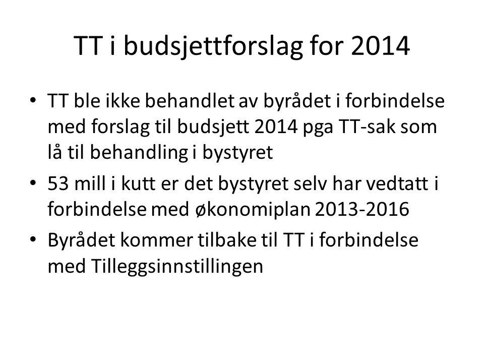 TT i budsjettforslag for 2014 TT ble ikke behandlet av byrådet i forbindelse med forslag til budsjett 2014 pga TT-sak som lå til behandling i bystyret