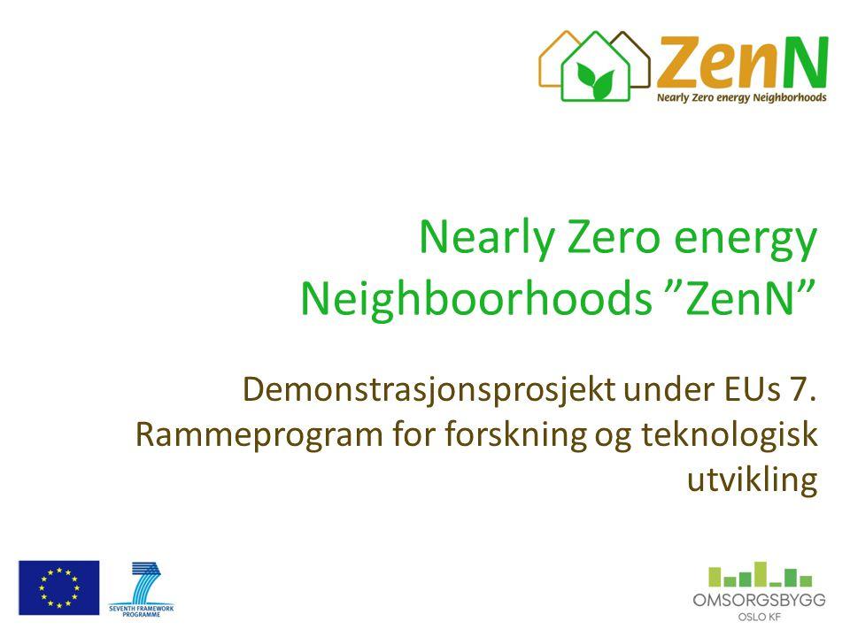 Nearly Zero energy Neighboorhoods ZenN Demonstrasjonsprosjekt under EUs 7.