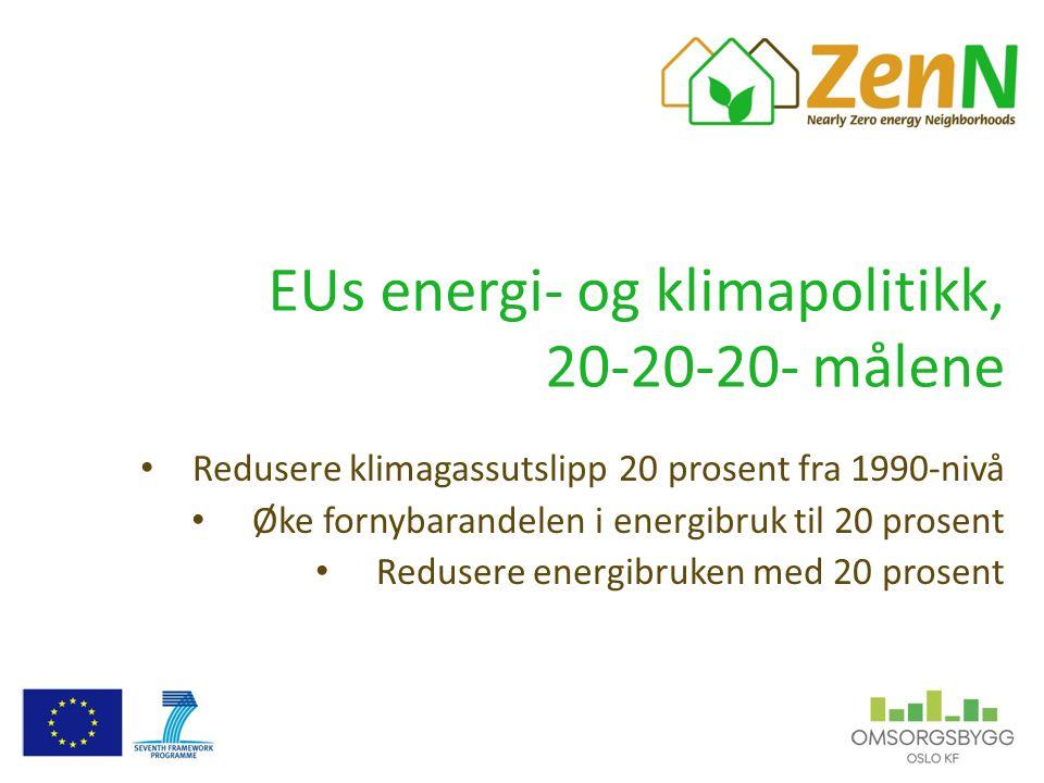 EUs energi- og klimapolitikk, 20-20-20- målene Redusere klimagassutslipp 20 prosent fra 1990-nivå Øke fornybarandelen i energibruk til 20 prosent Redu