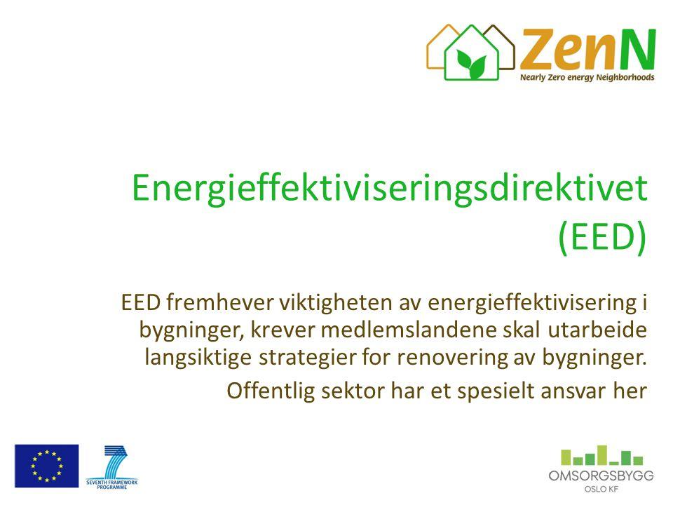 Energieffektiviseringsdirektivet (EED) EED fremhever viktigheten av energieffektivisering i bygninger, krever medlemslandene skal utarbeide langsiktig