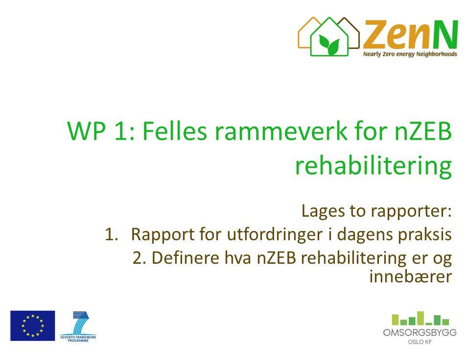 WP 1: Felles rammeverk for nZEB rehabilitering Lages to rapporter: 1.Rapport for utfordringer i dagens praksis 2. Definere hva nZEB rehabilitering er