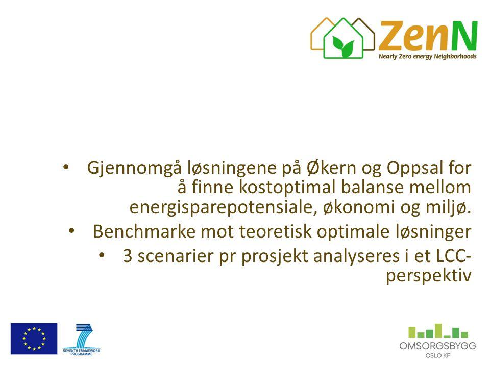 Gjennomgå løsningene på Økern og Oppsal for å finne kostoptimal balanse mellom energisparepotensiale, økonomi og miljø. Benchmarke mot teoretisk optim